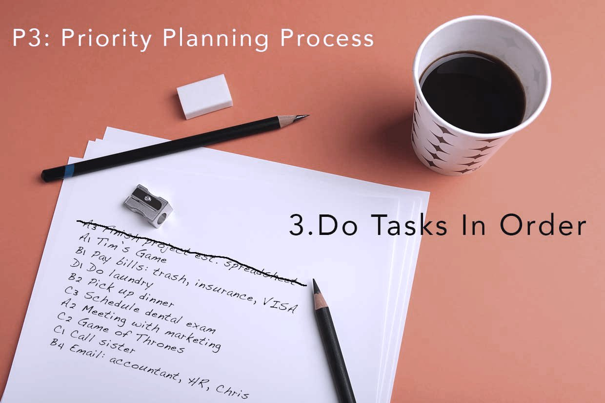 Priority Planning Process being done in priority order
